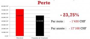 2013-02-sud-info1